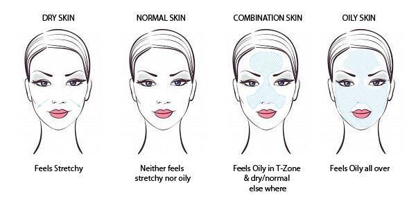 skin-types